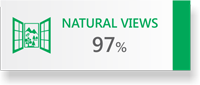97% Natural Views