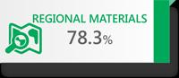 78.3% Regional Materials