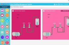 Building-Automation-System-2