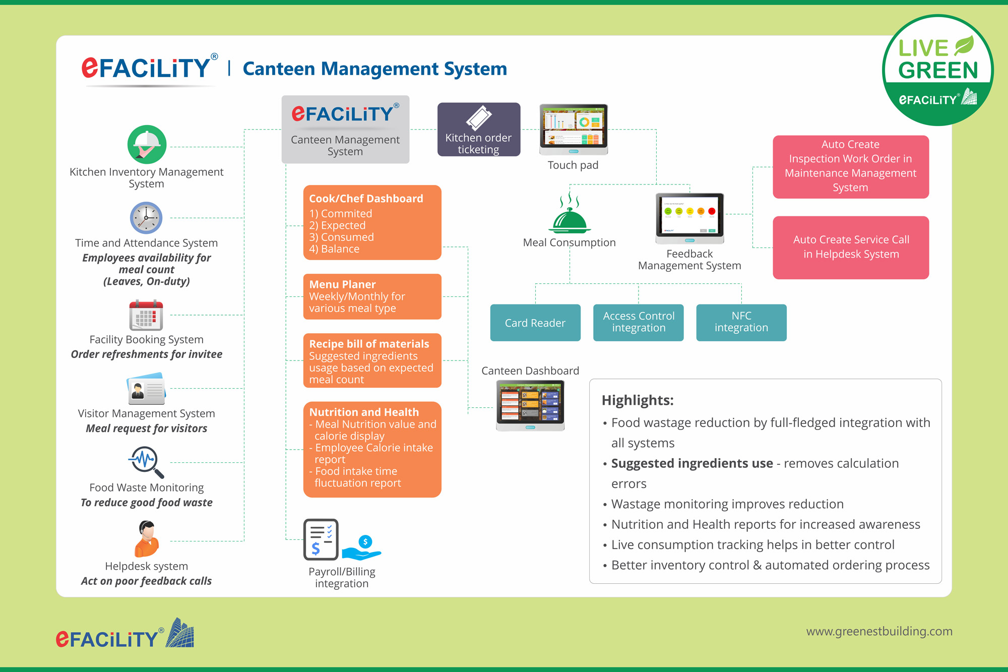 Canteen-Management-System